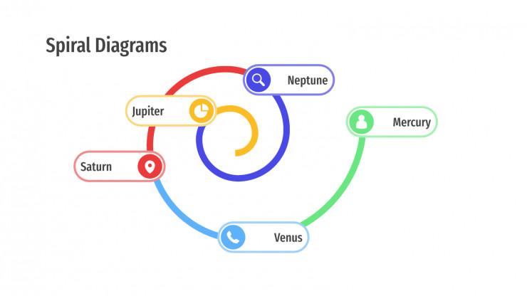 Spiral Diagrams presentation template