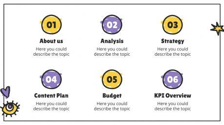 Annual Marketing Plan presentation template