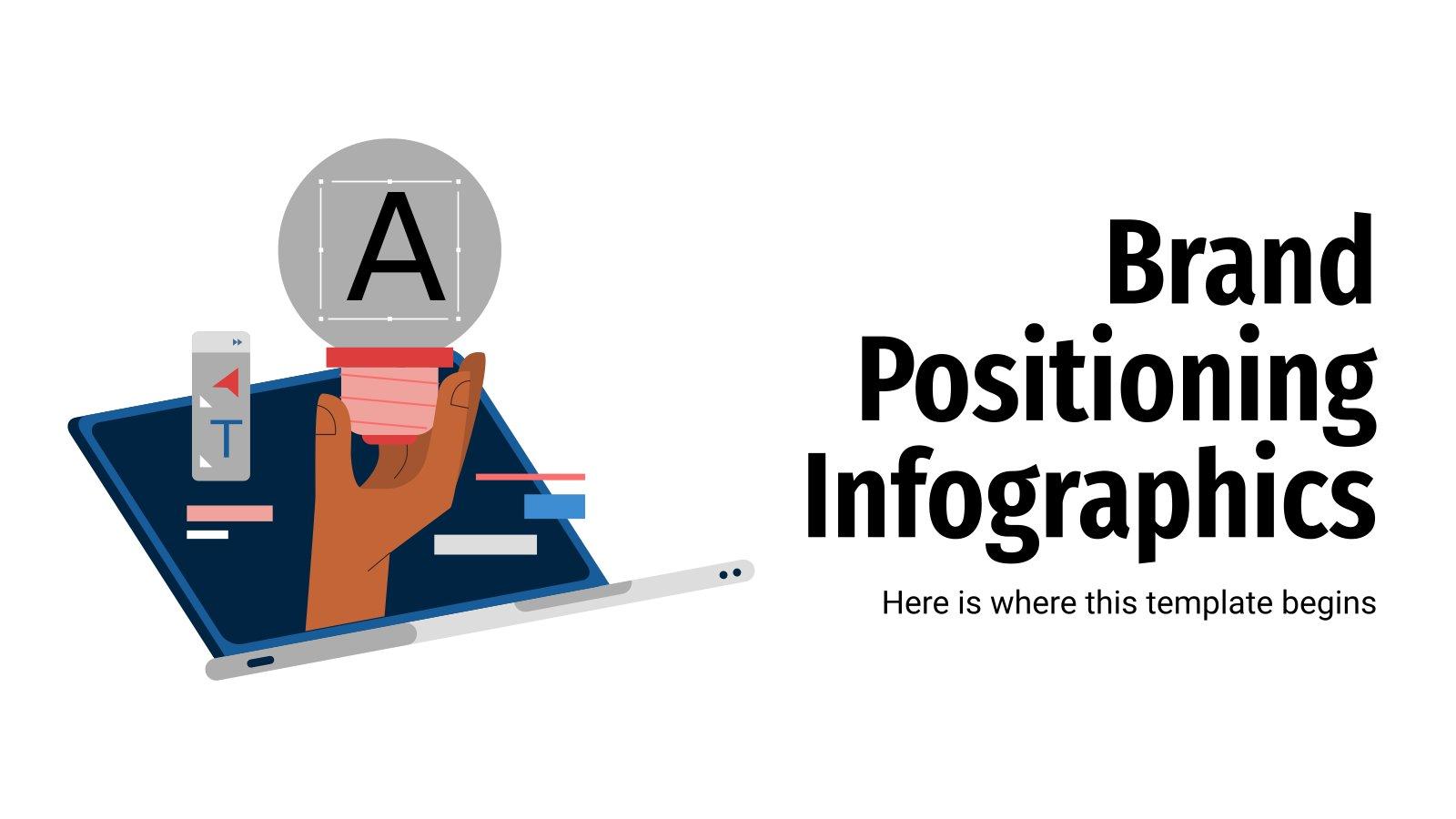 Brand Positioning Infographics presentation template