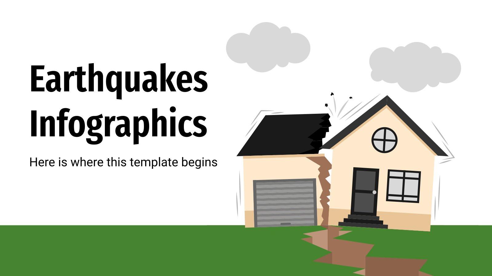 Infografiken zu Erdbeben Präsentationsvorlage