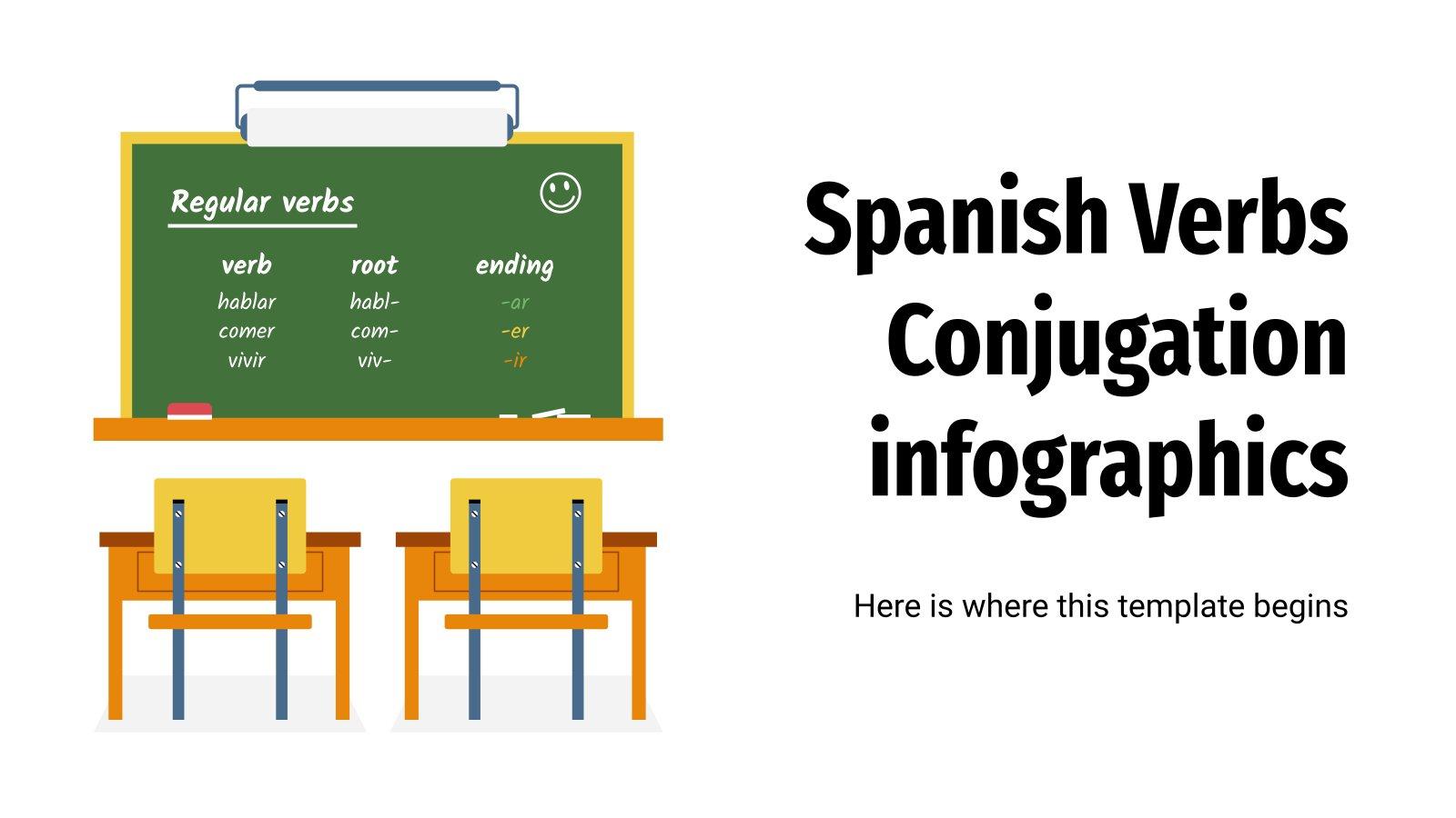 Modelo de apresentação Infográgicos de conjugação de verbos em espanhol