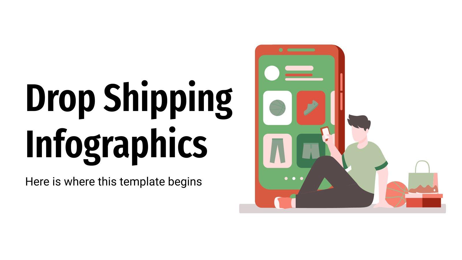 Modelo de apresentação Infográficos de drop shipping