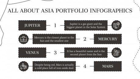 All About Asia Portfolio Infographics presentation template