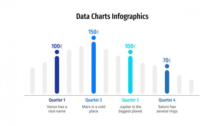 Modelo de apresentação Gráficos de dados