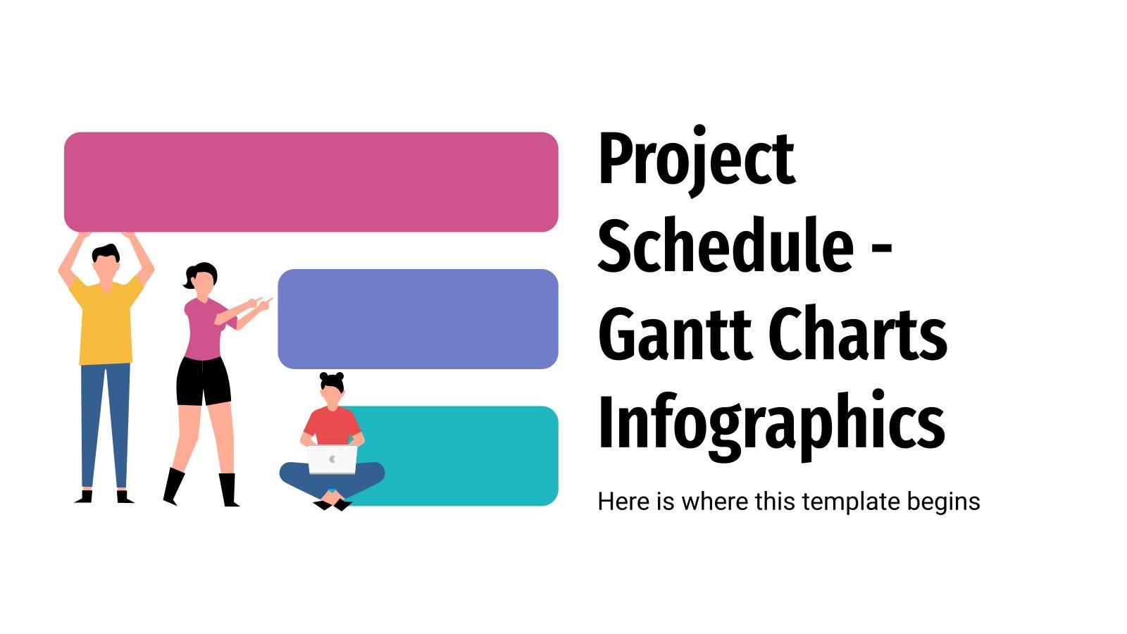 Infographies avec diagrammes de Gantt : Modèles de présentation