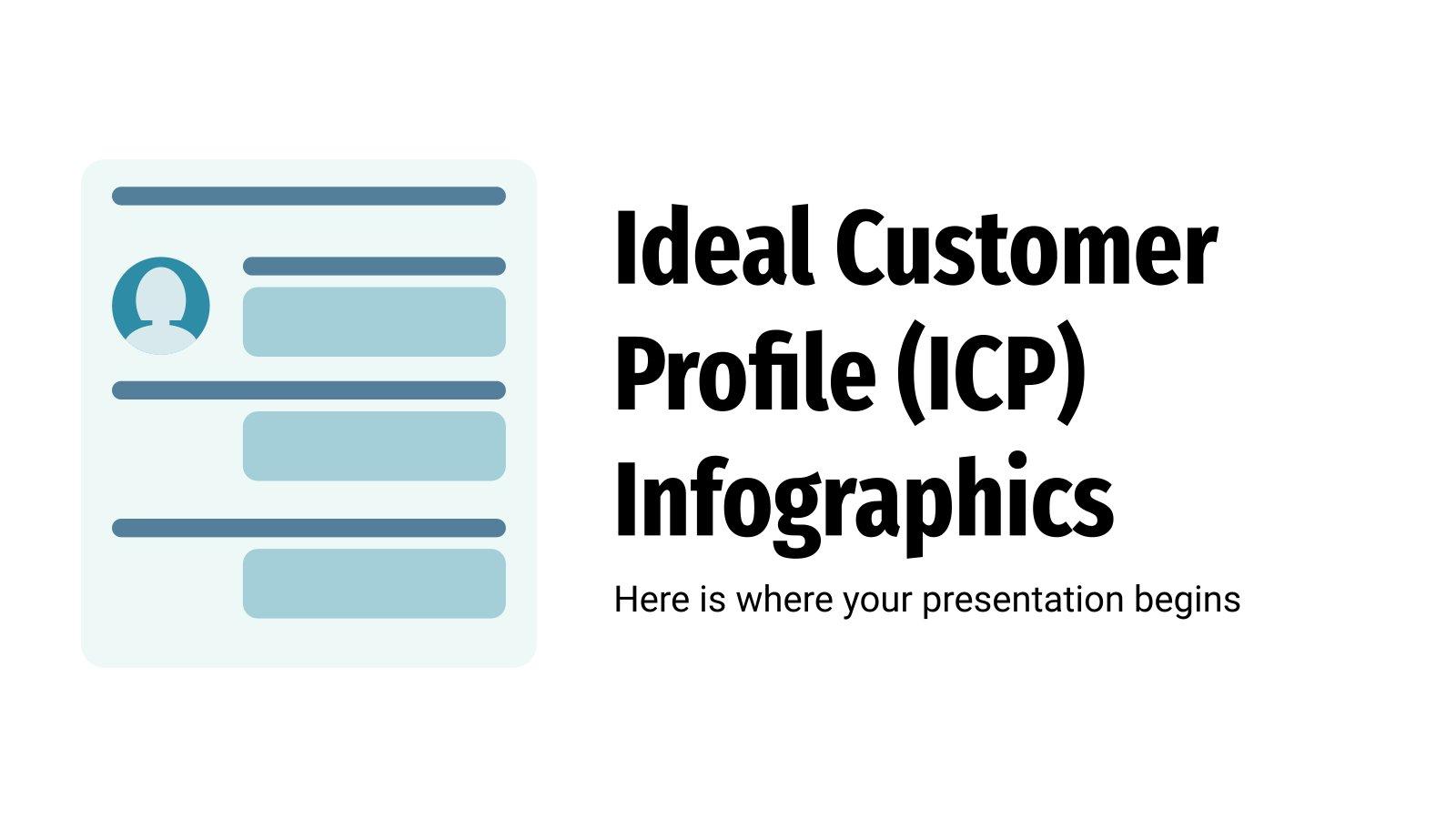 Infographies sur le profil du client idéal (PCI) : Modèles de présentation