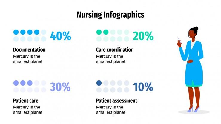 Plantilla de presentación Infografías sobre enfermería