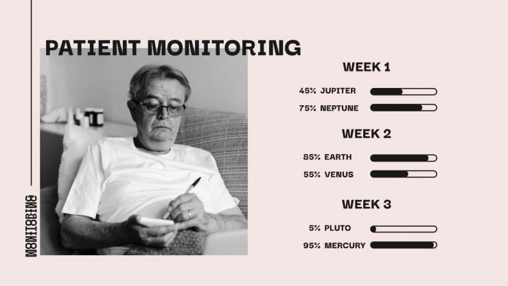 Cas clinique sur des douleurs abdominales : Modèles de présentation
