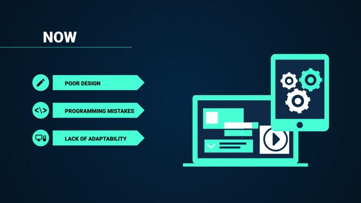 Modelo de apresentação Proposta de projeto de site