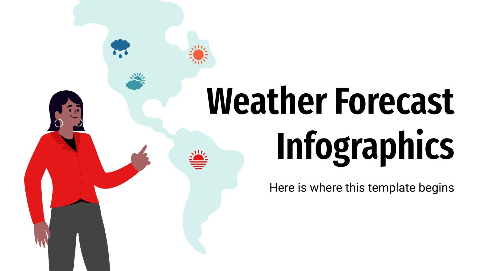 Infographies sur le prévision météorologique : Modèles de présentation