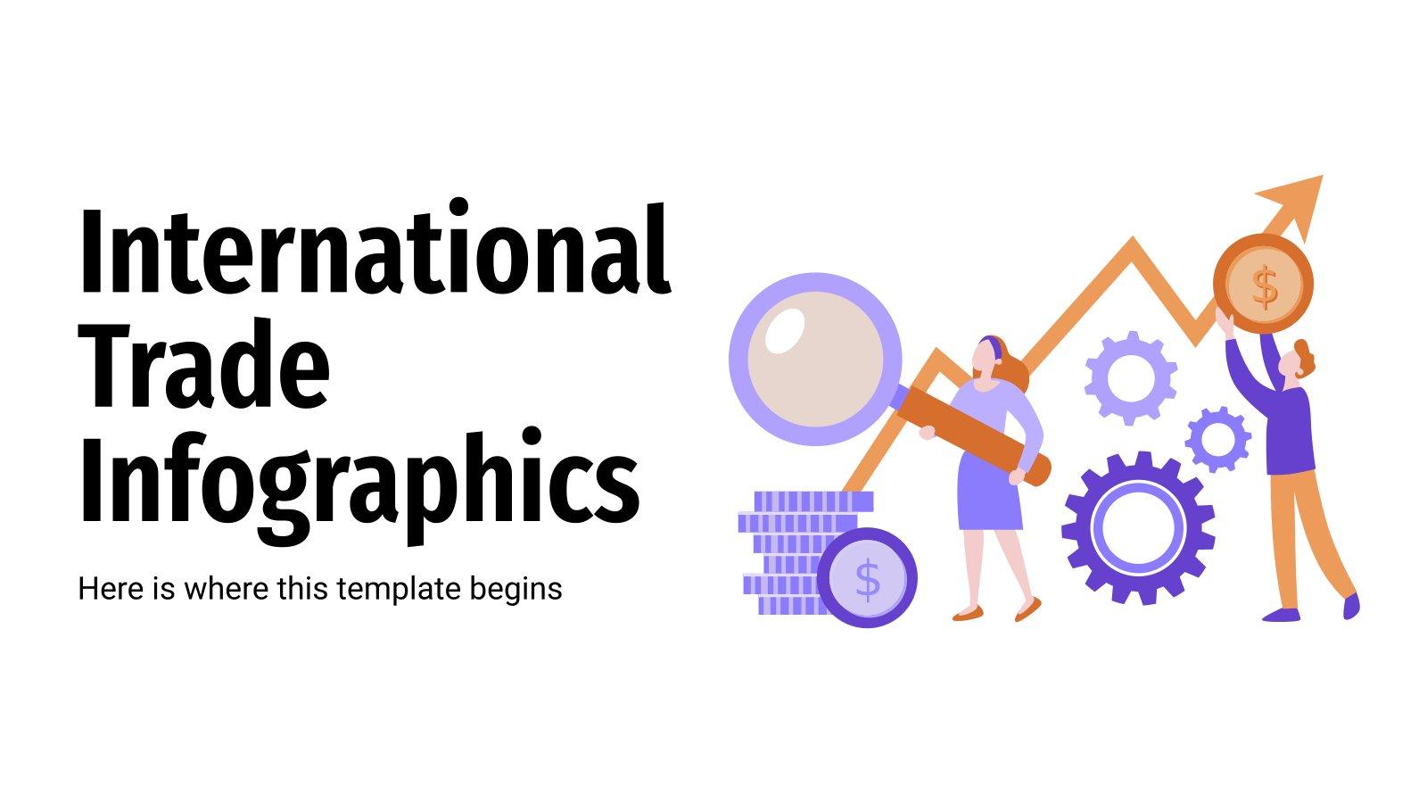 Infographies sur le commerce international : Modèles de présentation