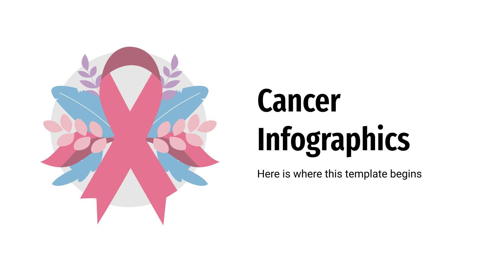 Cancer Infographics presentation template