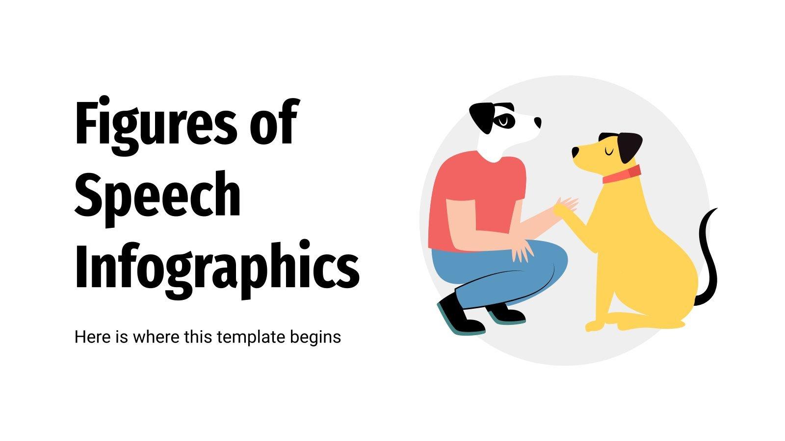Figure of Speech Infographics presentation template