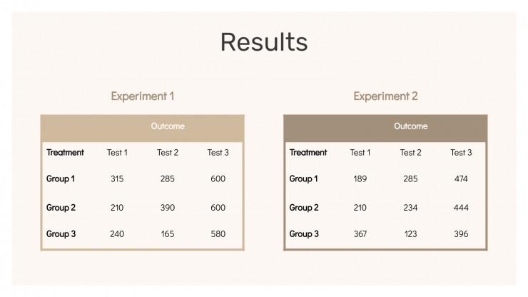 Latest Cancer Treatments presentation template