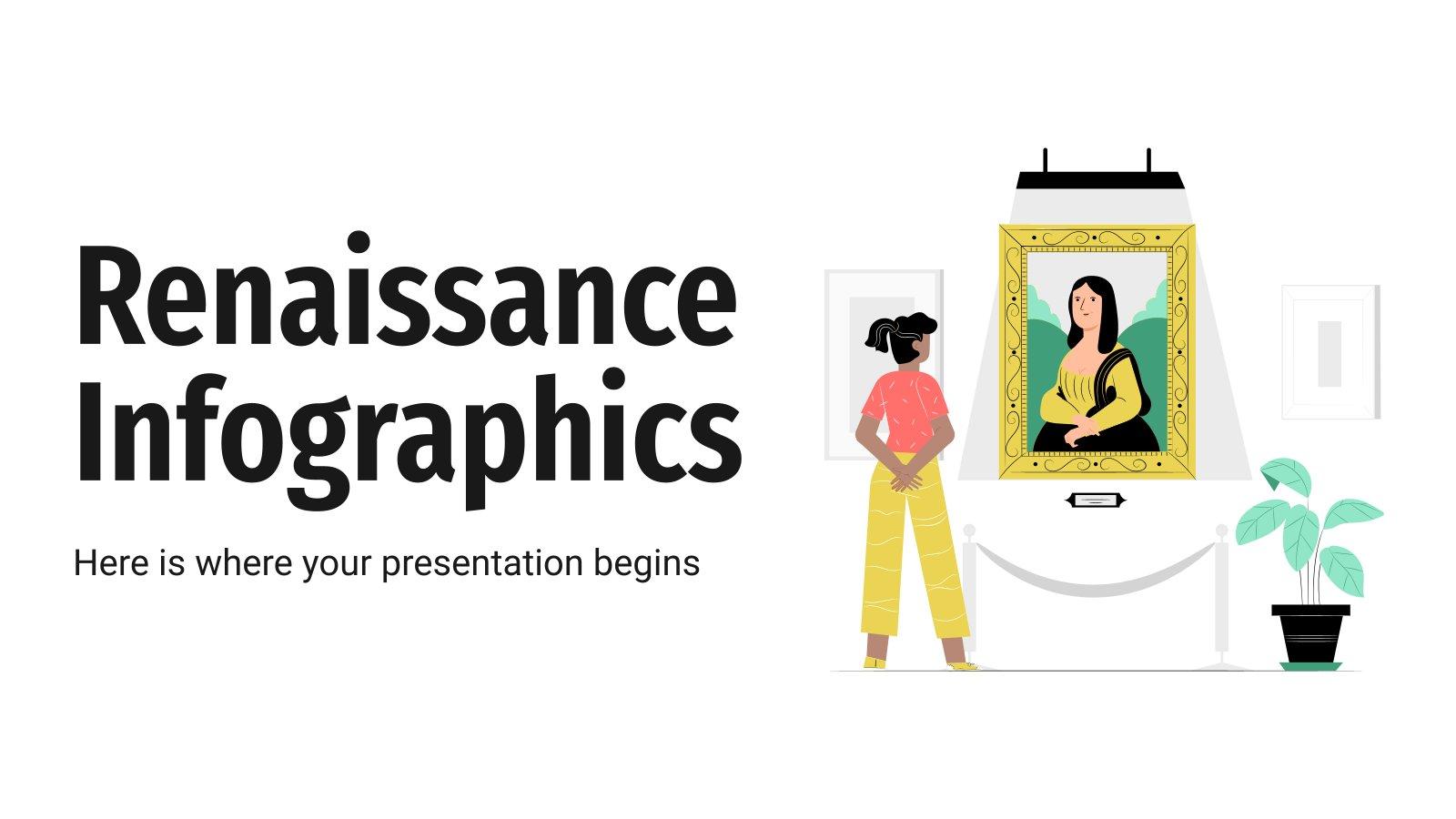 Infographies sur la Renaissance : Modèles de présentation
