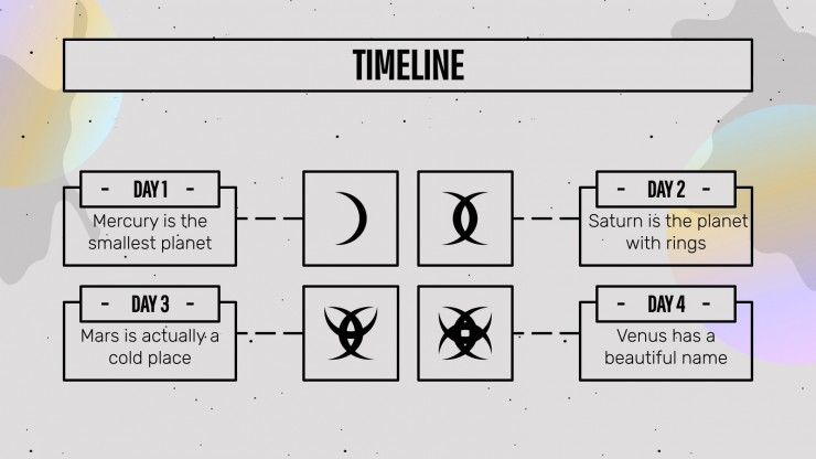 Plan de marketing de la grille de synchronisation : Modèles de présentation