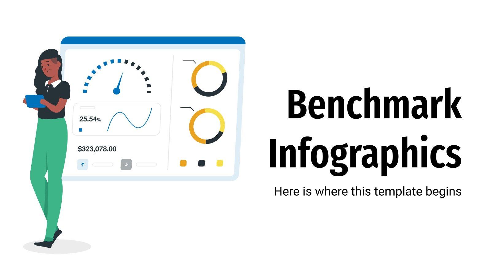 Modelo de apresentação Infográficos benchmark