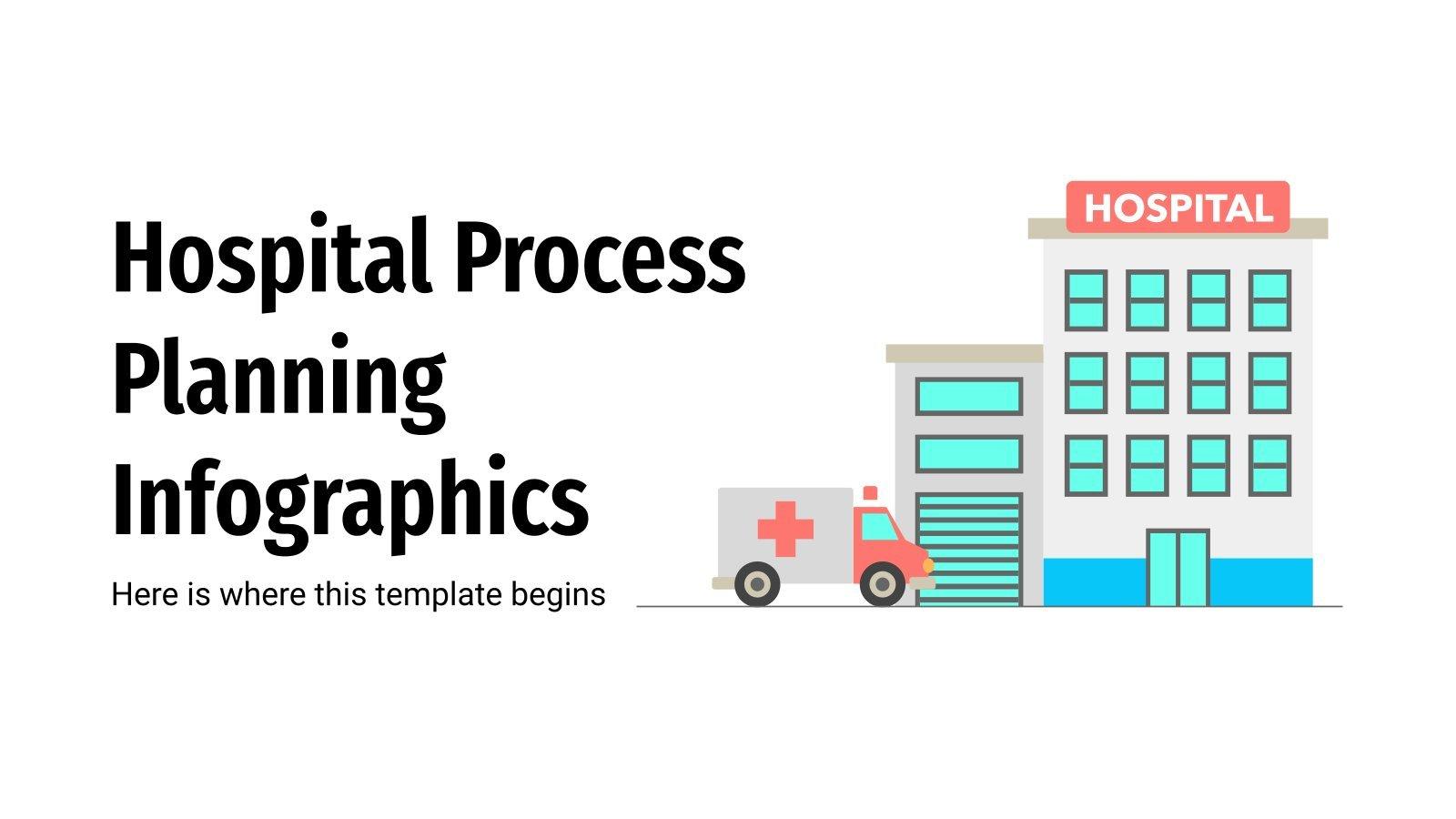 Hospital Process Planning Infographics presentation template