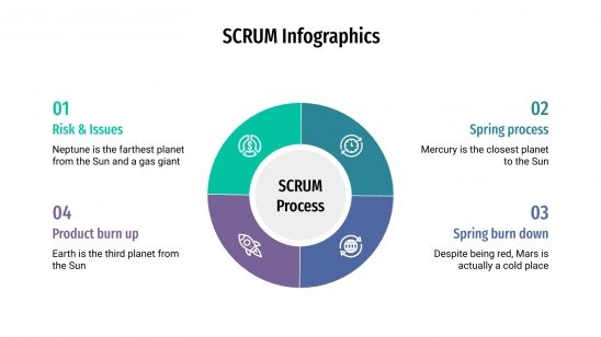 SCRUM Infographics presentation template