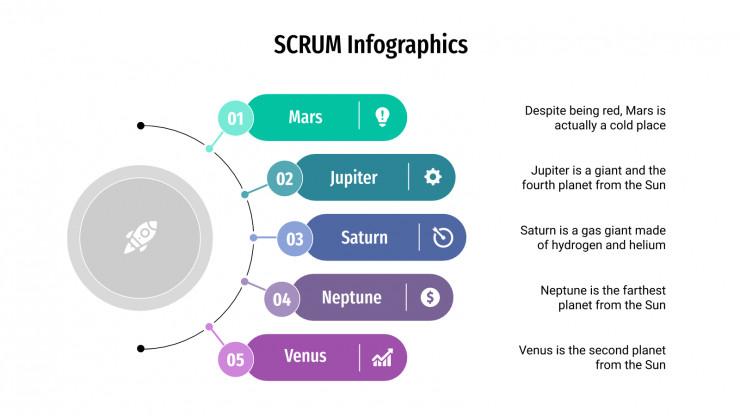 Plantilla de presentación Infografías SCRUM