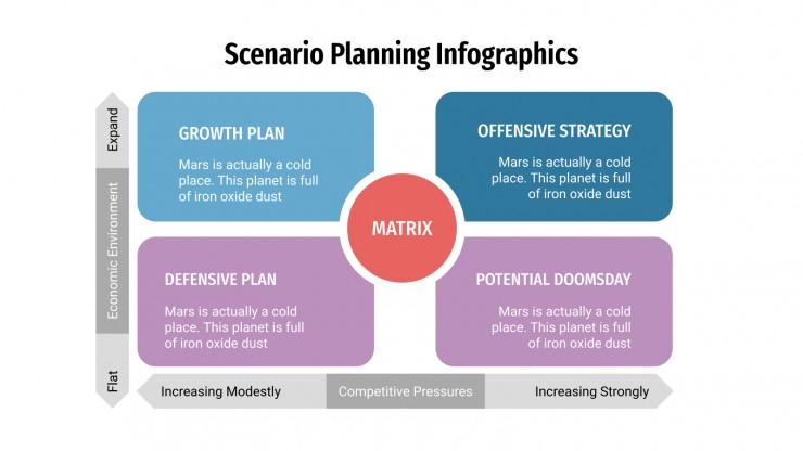 Modelo de apresentação Infográficos de planejamento de cenários