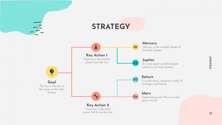 Modelo de apresentação Plano de marketing estilo Memphis