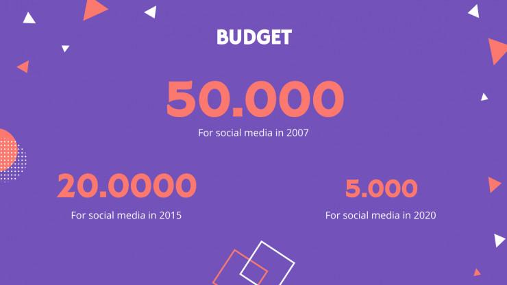 Twisted Social Media presentation template