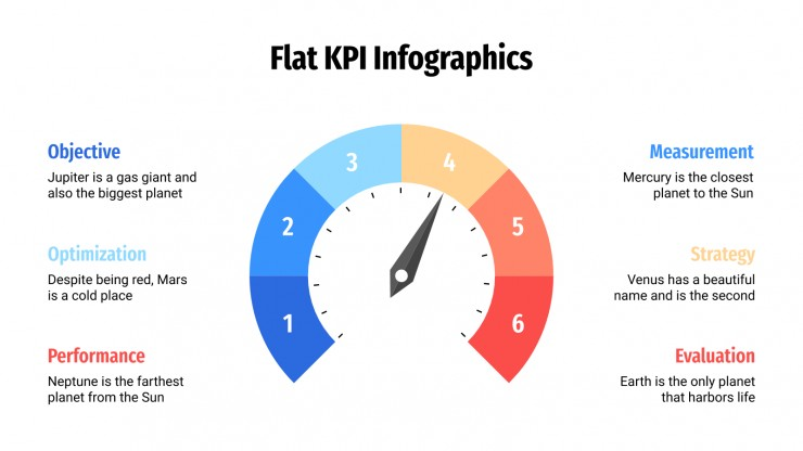 Flache KPI-Infografiken Präsentationsvorlage