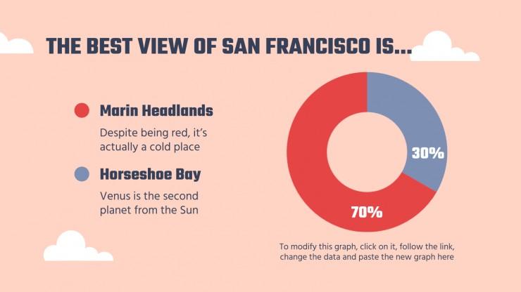 Plantilla de presentación Guía turística: San Francisco