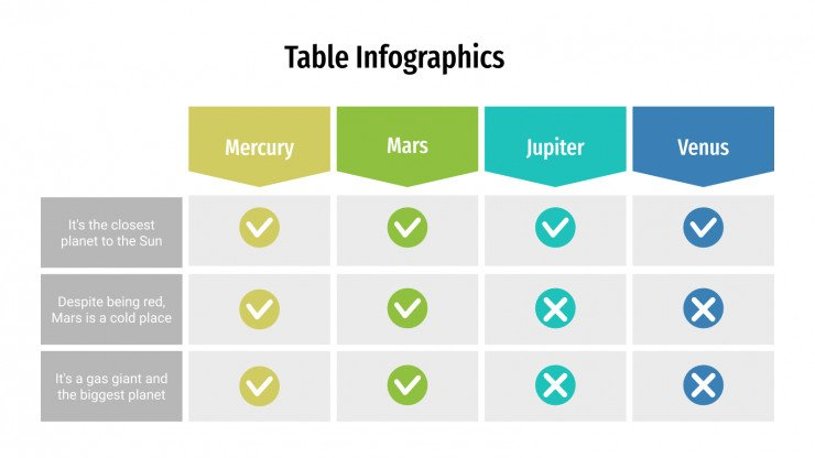 Table Infographics presentation template