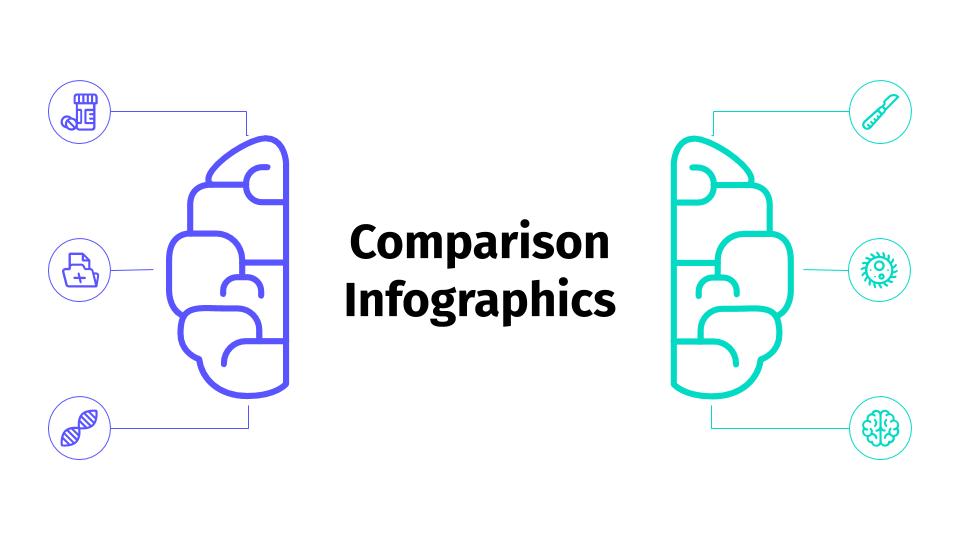 Infographies de comparaison : Modèles de présentation