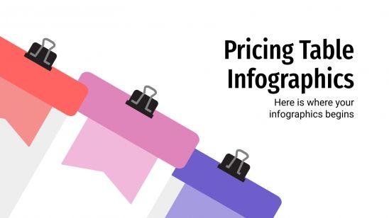 Infographies de tableaux de prix : Modèles de présentation