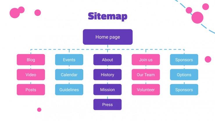 Modelo de apresentação Estratégia de SEO plana