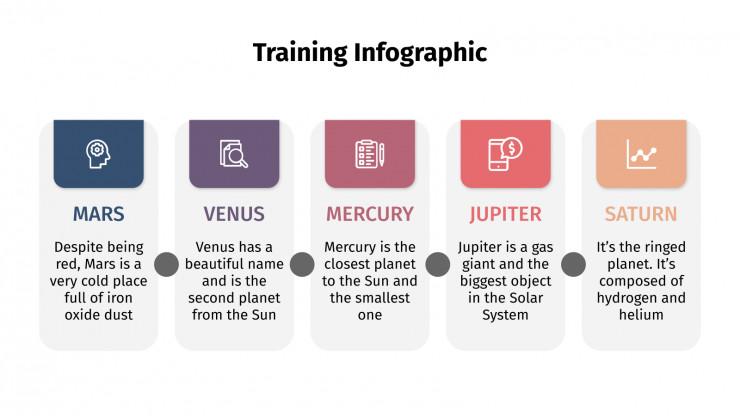 Modelo de apresentação Infográficos de formação