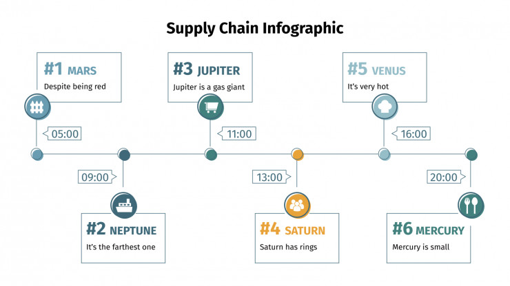 Supply Chain Infographics presentation template