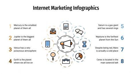 Infographies de marketing Internet : Modèles de présentation