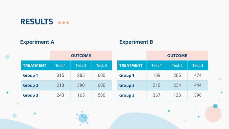 Modelo de apresentação Resultados Curie