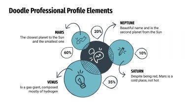 Plantilla de presentación Elementos doodle de perfil profesional