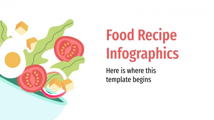Infografik Rezept für Essen Präsentationsvorlage