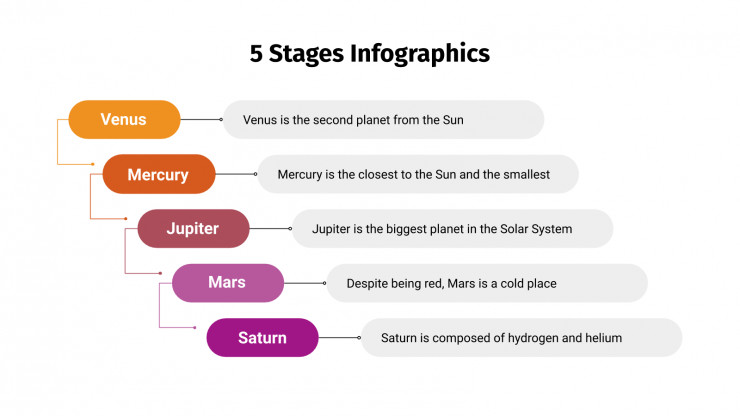 5 Stages Infographics presentation template
