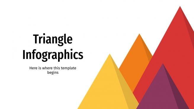 Triangle Infographics presentation template
