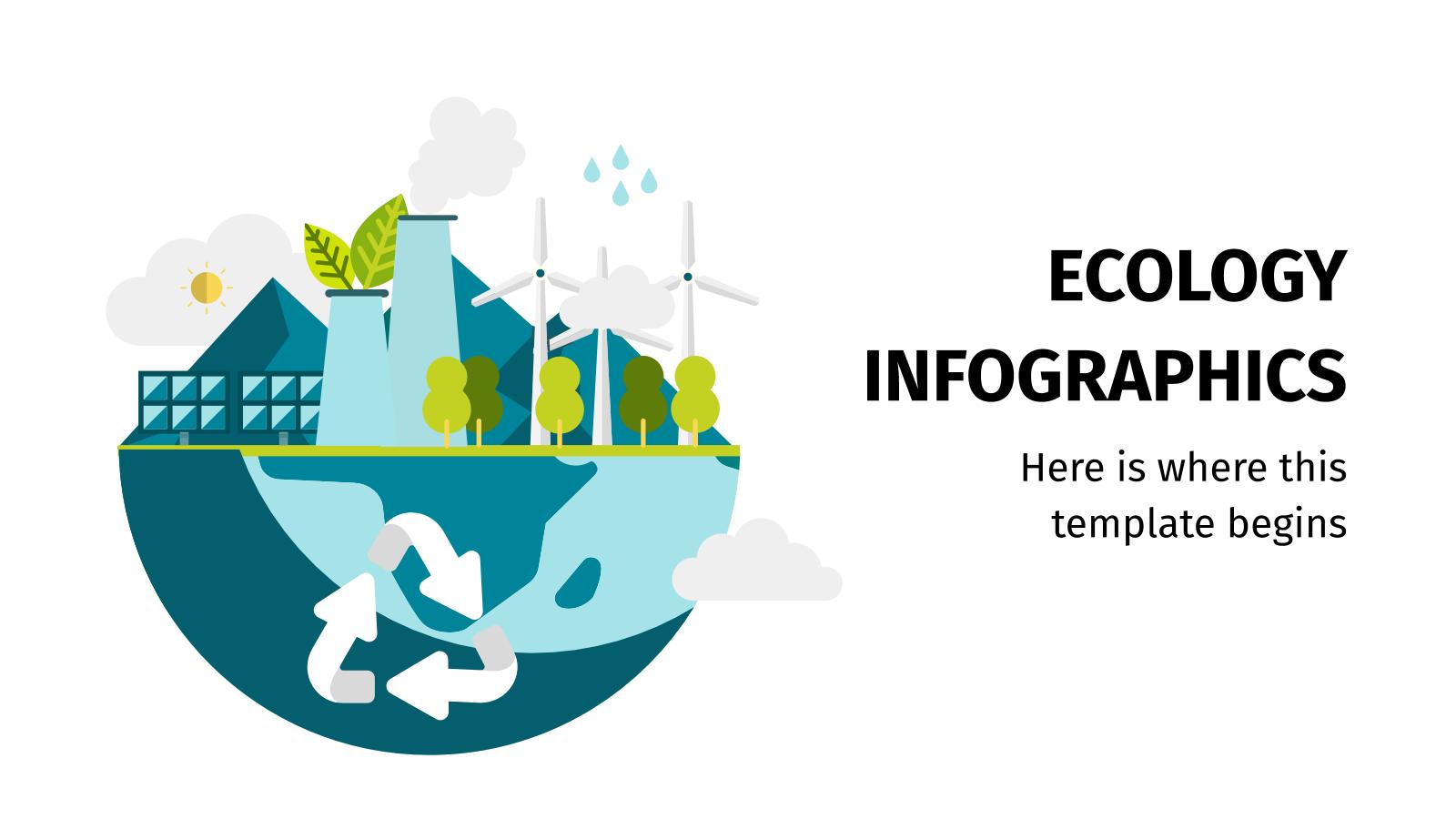 Modelo de apresentação Infográficos de ecologia