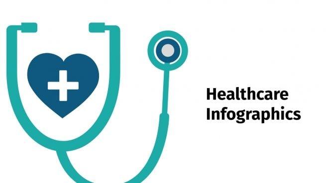Infografik Gesundheitswesen Präsentationsvorlage
