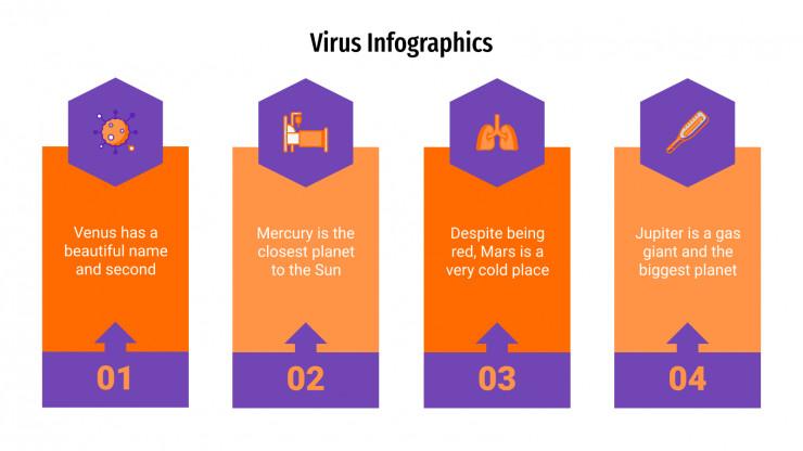 Modelo de apresentação Infográficos de vírus
