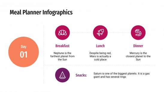 Meal Planner Infographics presentation template