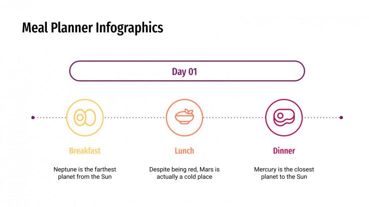 Modelo de apresentação Infográficos de menus semanais