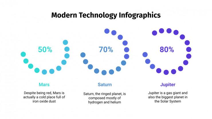 Plantilla de presentación Infografías de tecnología moderna