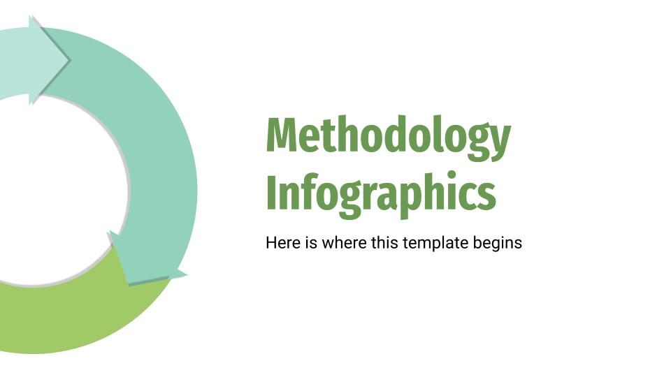 Plantilla de presentación Infografías para metodologías