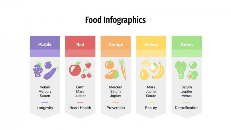 Lebensmittel-Infografik Präsentationsvorlage
