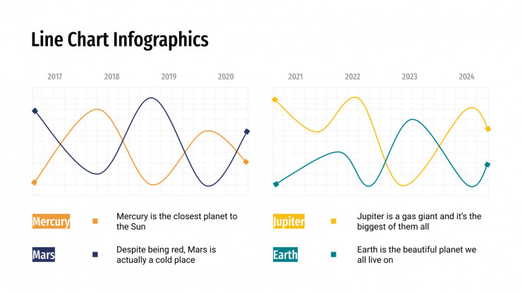 Plantilla de presentación Gráficos de líneas